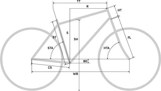 Bike Frame Geometry Image